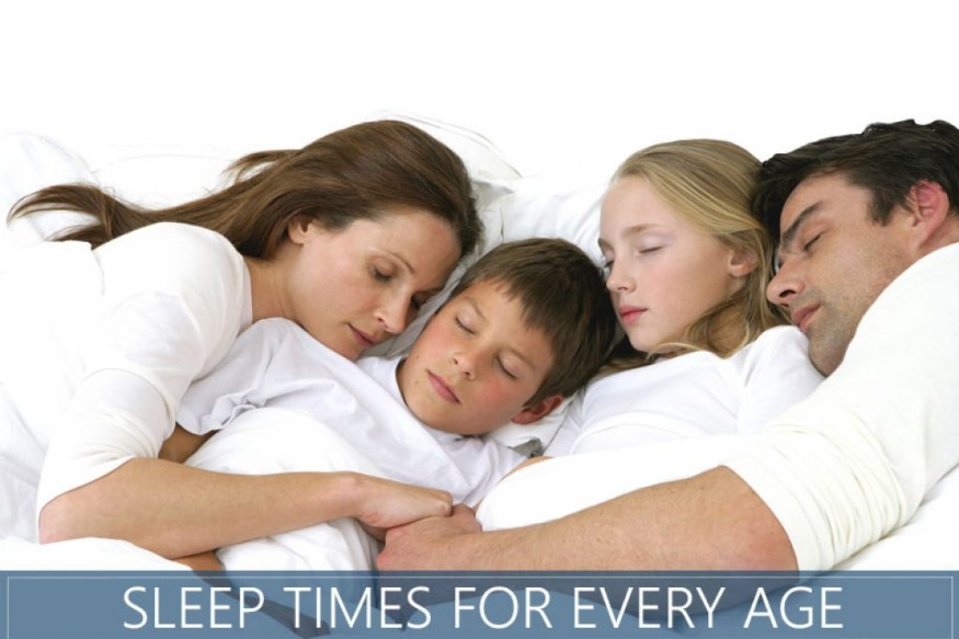 How Much Sleep Do I Need? Recommended Sleep Times for Every Age